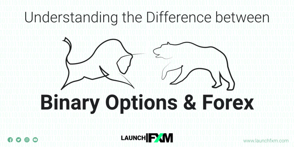 Binary Options vs Forex Trading